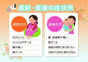 産前産後の症例別